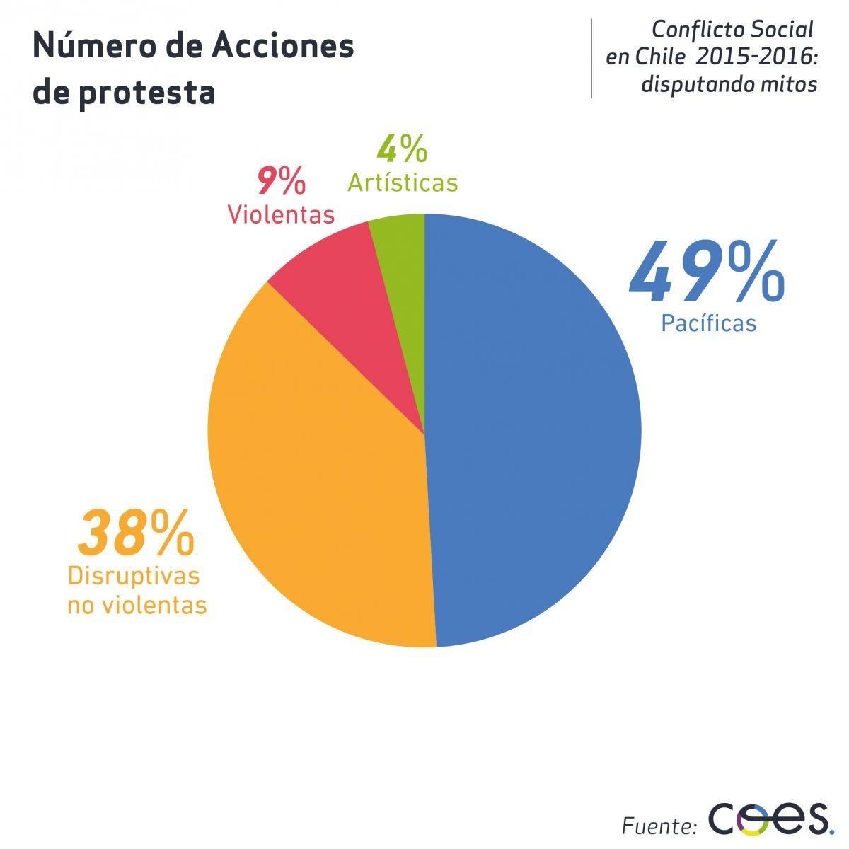 Infografia 4 Observatorio Conflictos